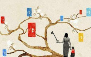 Herança filogenética ou Transgeracionalidade